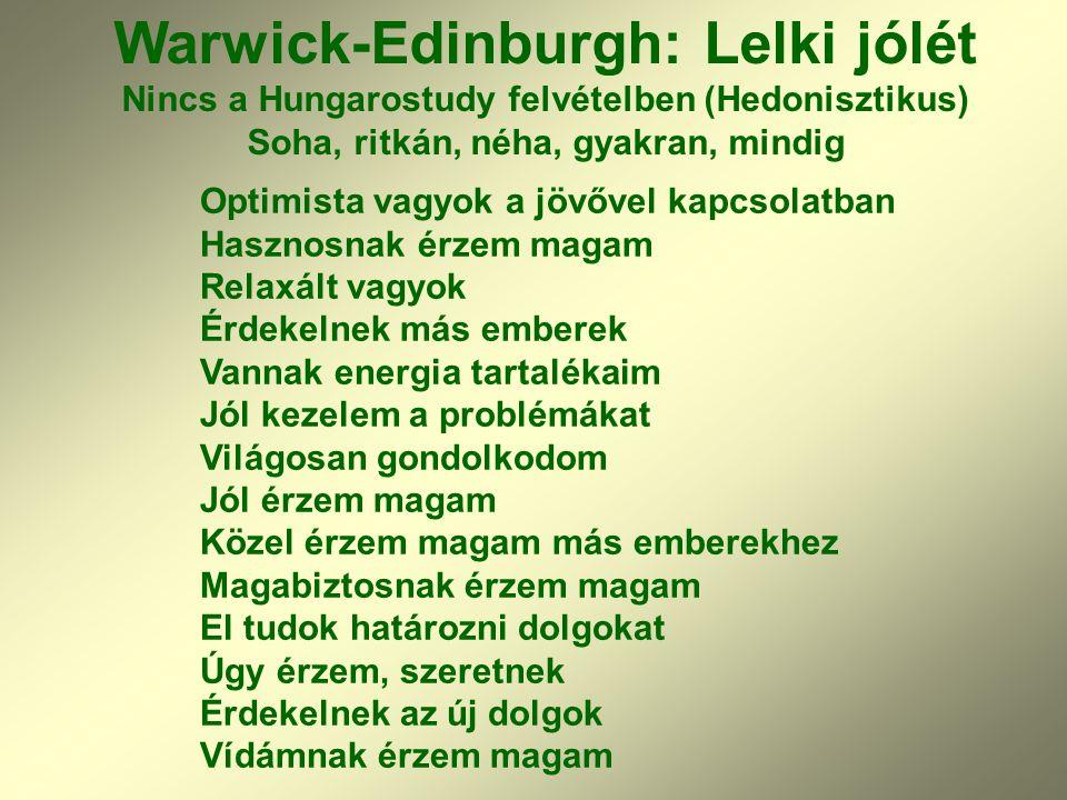 Warwick-Edinburgh: Lelki jólét Nincs a Hungarostudy felvételben (Hedonisztikus) Soha, ritkán, néha, gyakran, mindig Optimista vagyok a jövővel kapcsol