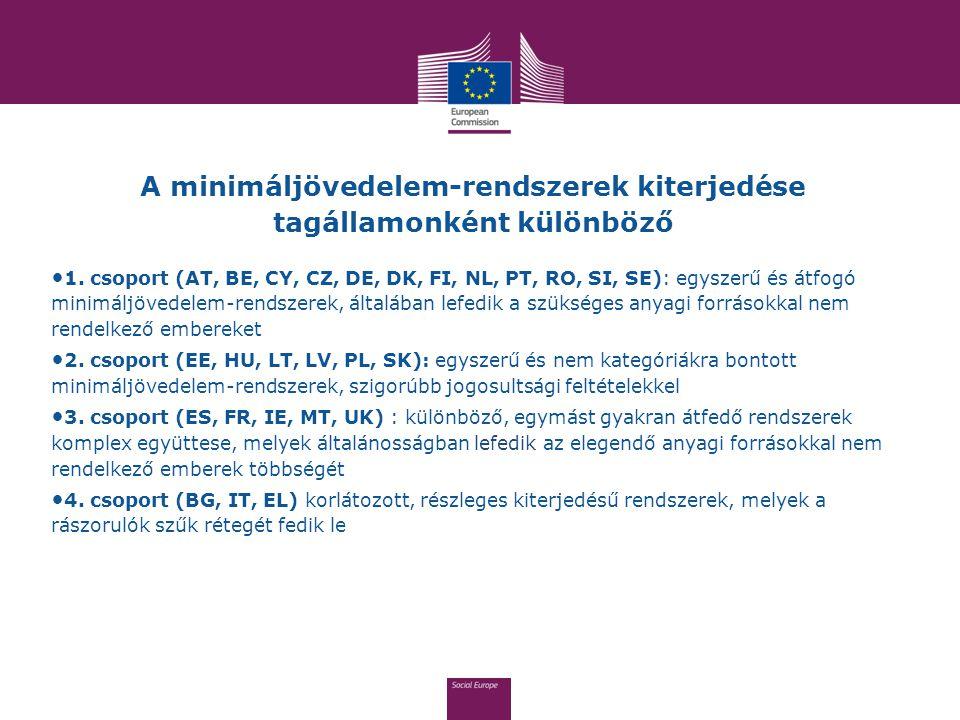 A minimáljövedelem-rendszerek kiterjedése tagállamonként különböző 1. csoport (AT, BE, CY, CZ, DE, DK, FI, NL, PT, RO, SI, SE): egyszerű és átfogó min