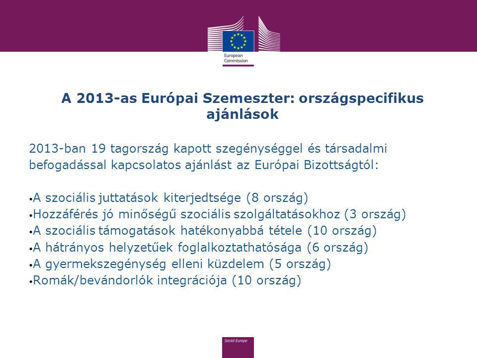 A 2013-as Európai Szemeszter: országspecifikus ajánlások 2013-ban 19 tagország kapott szegénységgel és társadalmi befogadással kapcsolatos ajánlást az