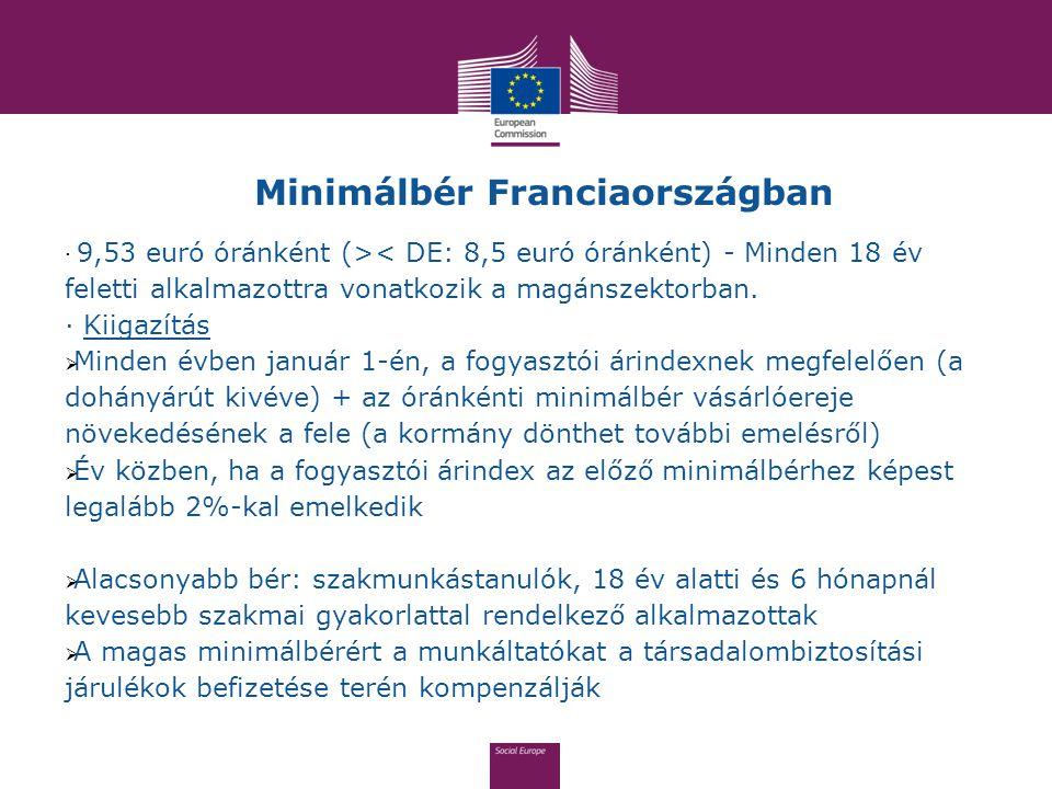 Minimálbér Franciaországban · 9,53 euró óránként (>< DE: 8,5 euró óránként) - Minden 18 év feletti alkalmazottra vonatkozik a magánszektorban. · Kiiga