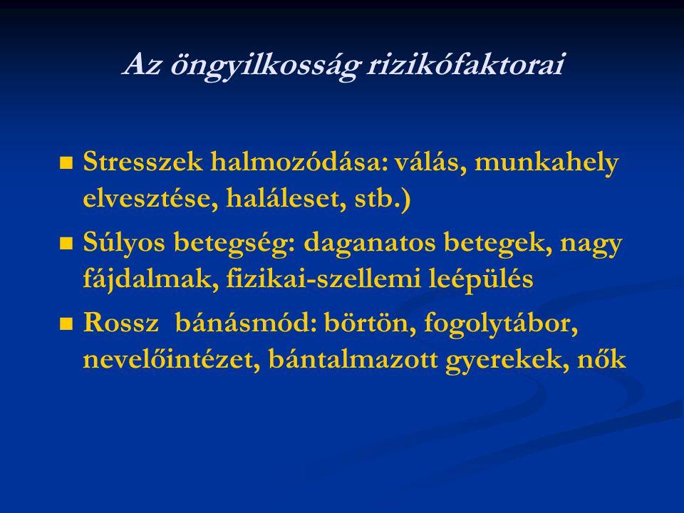 Az öngyilkosság rizikófaktorai Stresszek halmozódása: válás, munkahely elvesztése, haláleset, stb.) Súlyos betegség: daganatos betegek, nagy fájdalmak, fizikai-szellemi leépülés Rossz bánásmód: börtön, fogolytábor, nevelőintézet, bántalmazott gyerekek, nők