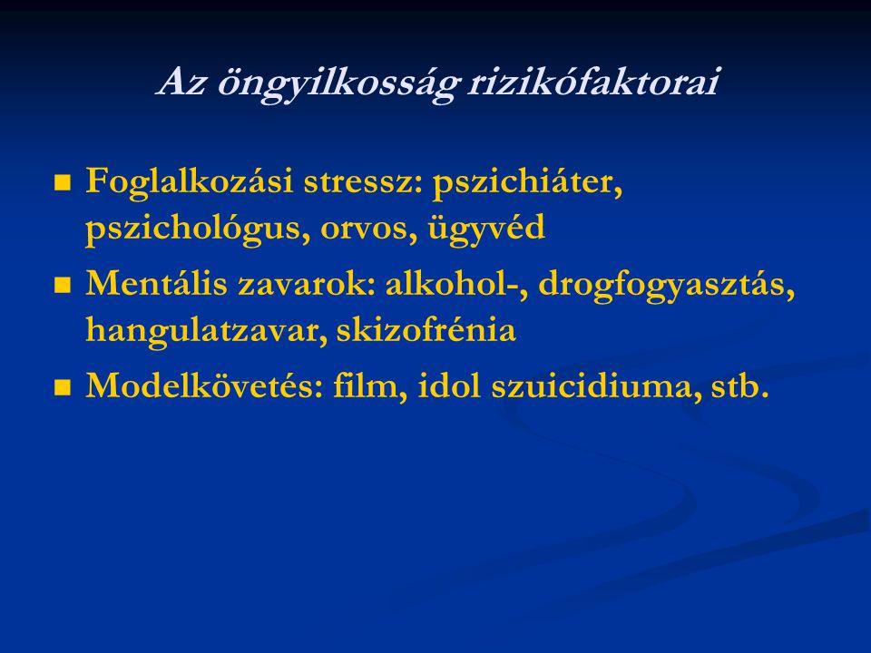 Az öngyilkosság rizikófaktorai Foglalkozási stressz: pszichiáter, pszichológus, orvos, ügyvéd Mentális zavarok: alkohol-, drogfogyasztás, hangulatzavar, skizofrénia Modelkövetés: film, idol szuicidiuma, stb.