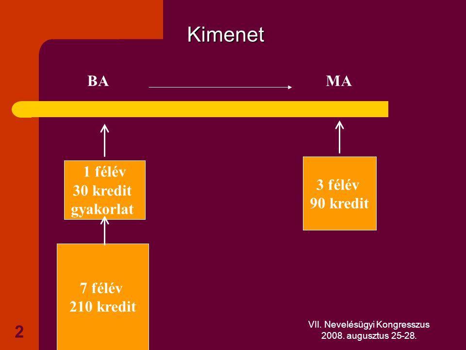 VII. Nevelésügyi Kongresszus 2008. augusztus 25-28. 2 Kimenet 7 félév 210 kredit 1 félév 30 kredit gyakorlat 3 félév 90 kredit BAMA