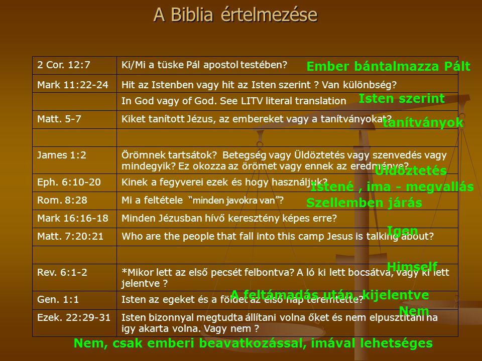 A Biblia értelmezése Isten bizonnyal megtudta állítani volna őket és nem elpusztítani ha igy akarta volna. Vagy nem ? Ezek. 22:29-31 Isten az egeket é