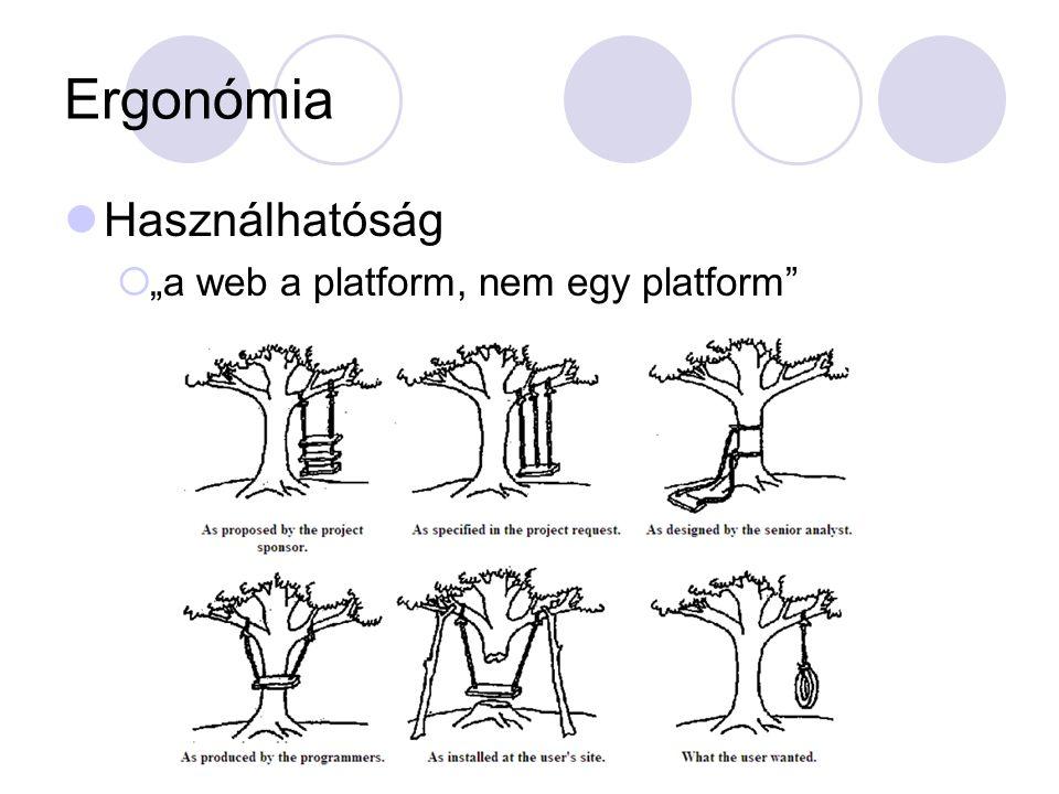 """Ergonómia Használhatóság  """"a web a platform, nem egy platform"""