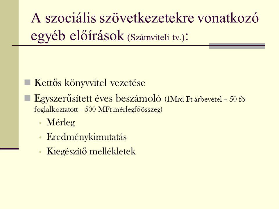 A szociális szövetkezetekre vonatkozó egyéb előírások (Számviteli tv.) : Kett ő s könyvvitel vezetése Egyszer ű sített éves beszámoló (1Mrd Ft árbevét