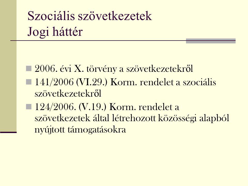 Szociális szövetkezetek Jogi háttér 2006. évi X. törvény a szövetkezetekr ő l 141/2006 (VI.29.) Korm. rendelet a szociális szövetkezetekr ő l 124/2006
