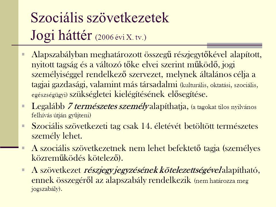 Szociális szövetkezetek Jogi háttér (2006 évi X. tv.)  Alapszabályban meghatározott összeg ű részjegyt ő kével alapított, nyitott tagság és a változó