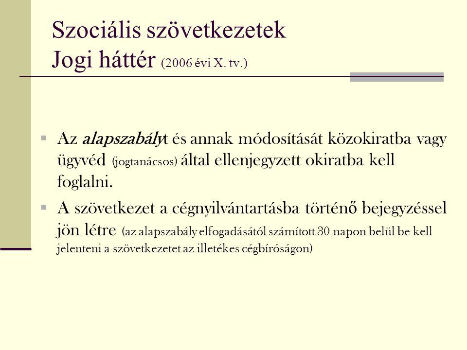 Szociális szövetkezetek Jogi háttér (2006 évi X. tv.)  Az alapszabályt és annak módosítását közokiratba vagy ügyvéd (jogtanácsos) által ellenjegyzett