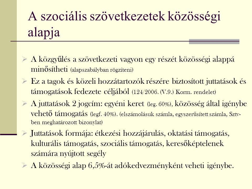 A szociális szövetkezetek közösségi alapja  A közgy ű lés a szövetkezeti vagyon egy részét közösségi alappá min ő sítheti (alapszabályban rögzíteni)