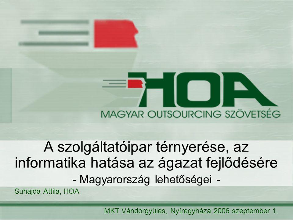 A szolgáltatóipar térnyerése, az informatika hatása az ágazat fejlődésére - Magyarország lehetőségei - Suhajda Attila, HOA MKT Vándorgyűlés, Nyíregyháza 2006 szeptember 1.