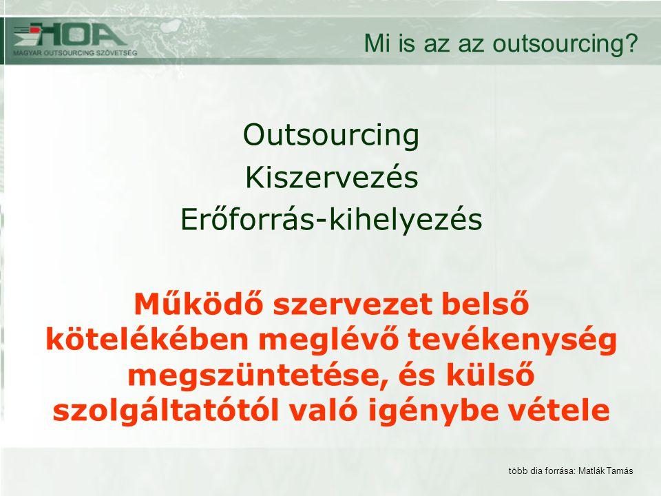 Mi is az az outsourcing? Outsourcing Kiszervezés Erőforrás-kihelyezés Működő szervezet belső kötelékében meglévő tevékenység megszüntetése, és külső s