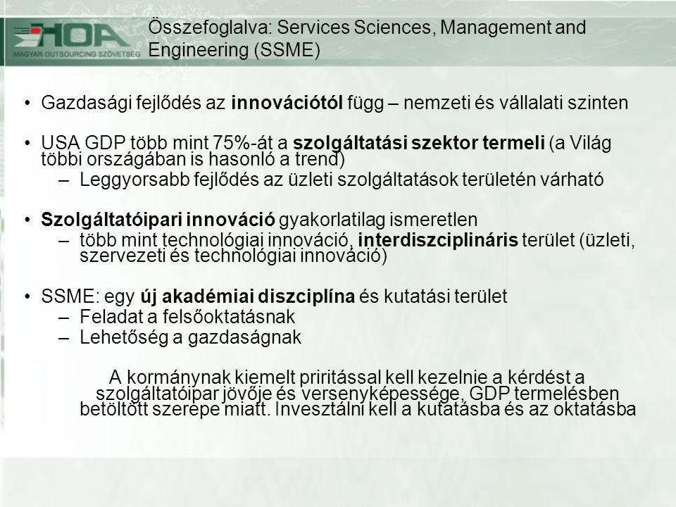 Összefoglalva: Services Sciences, Management and Engineering (SSME) Gazdasági fejlődés az innovációtól függ – nemzeti és vállalati szinten USA GDP több mint 75%-át a szolgáltatási szektor termeli (a Világ többi országában is hasonló a trend) –Leggyorsabb fejlődés az üzleti szolgáltatások területén várható Szolgáltatóipari innováció gyakorlatilag ismeretlen –több mint technológiai innováció, interdiszciplináris terület (üzleti, szervezeti és technológiai innováció) SSME: egy új akadémiai diszciplína és kutatási terület –Feladat a felsőoktatásnak –Lehetőség a gazdaságnak A kormánynak kiemelt priritással kell kezelnie a kérdést a szolgáltatóipar jövője és versenyképessége, GDP termelésben betöltött szerepe miatt.