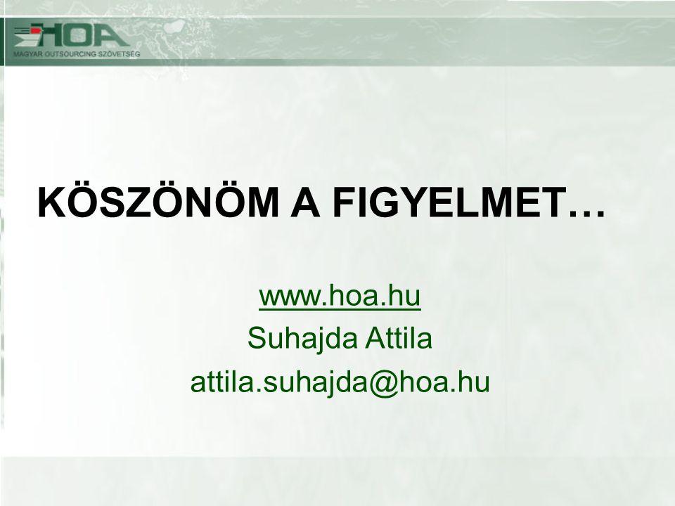 KÖSZÖNÖM A FIGYELMET… www.hoa.hu Suhajda Attila attila.suhajda@hoa.hu