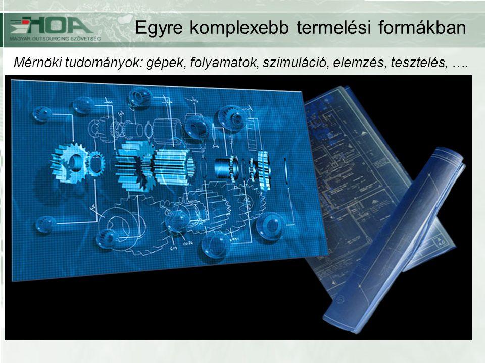 Egyre komplexebb termelési formákban Mérnöki tudományok: gépek, folyamatok, szimuláció, elemzés, tesztelés, ….