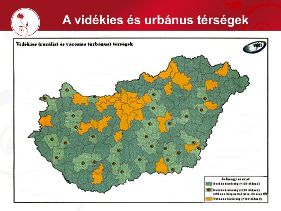 A vidékies és urbánus térségek