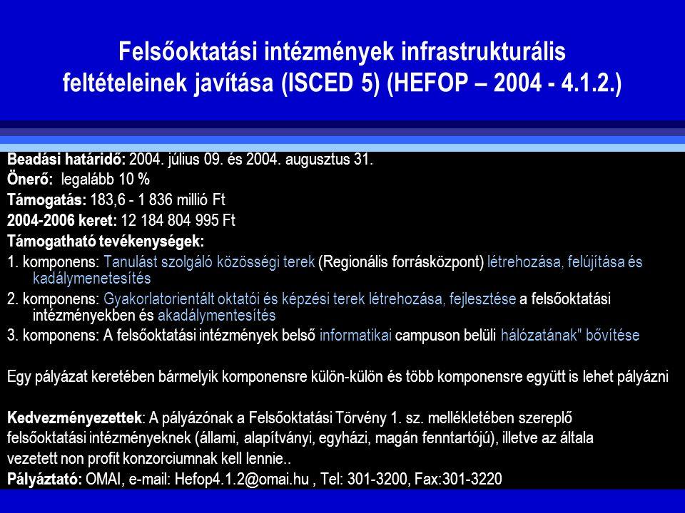 Felsőoktatási intézmények infrastrukturális feltételeinek javítása (ISCED 5) (HEFOP – 2004 - 4.1.2.) Beadási határidő: 2004. július 09. és 2004. augus