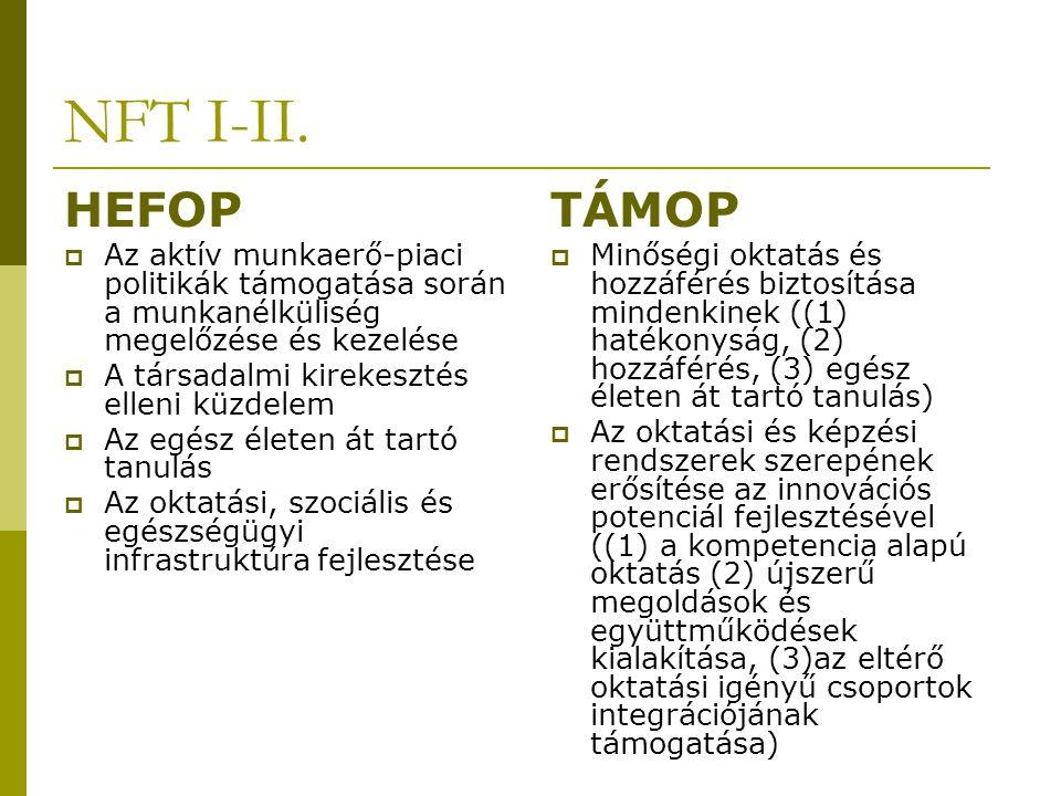 NFT I-II.