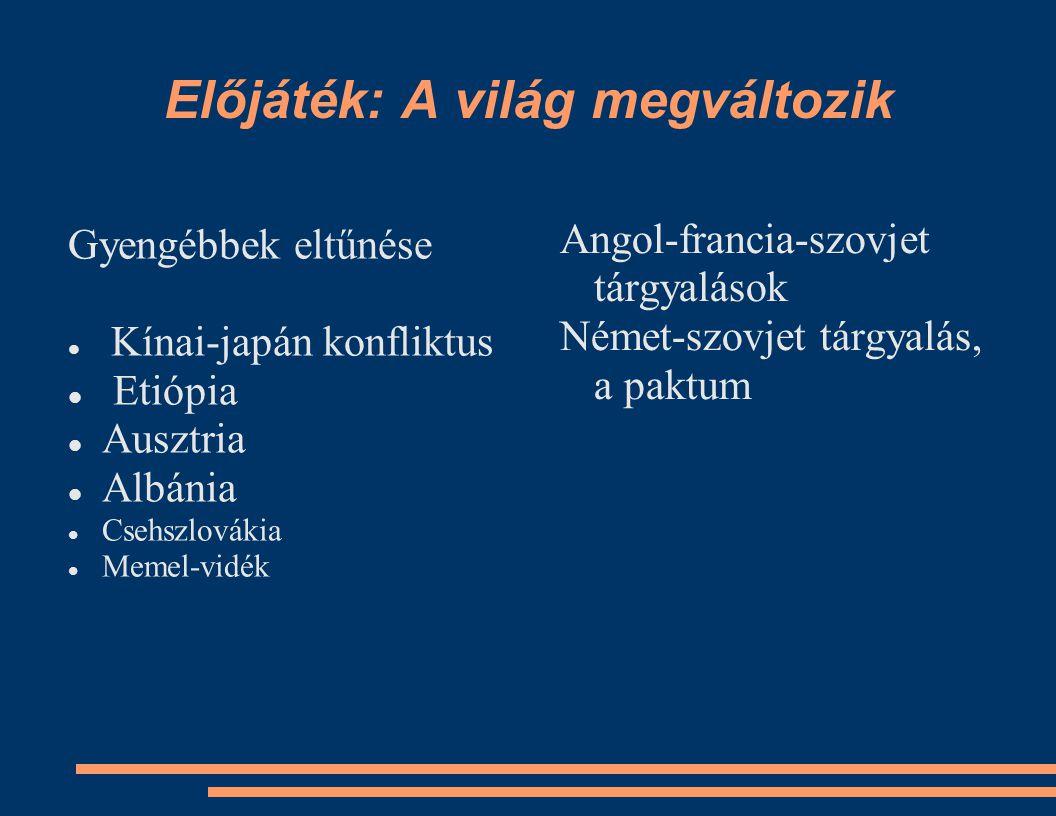 Előjáték: A világ megváltozik Gyengébbek eltűnése Kínai-japán konfliktus Etiópia Ausztria Albánia Csehszlovákia Memel-vidék Angol-francia-szovjet tárgyalások Német-szovjet tárgyalás, a paktum