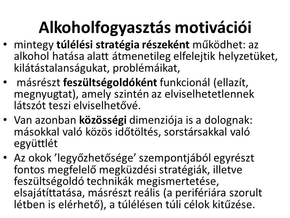 Alkoholfogyasztás motivációi mintegy túlélési stratégia részeként működhet: az alkohol hatása alatt átmenetileg elfelejtik helyzetüket, kilátástalanságukat, problémáikat, másrészt feszültségoldóként funkcionál (ellazít, megnyugtat), amely szintén az elviselhetetlennek látszót teszi elviselhetővé.