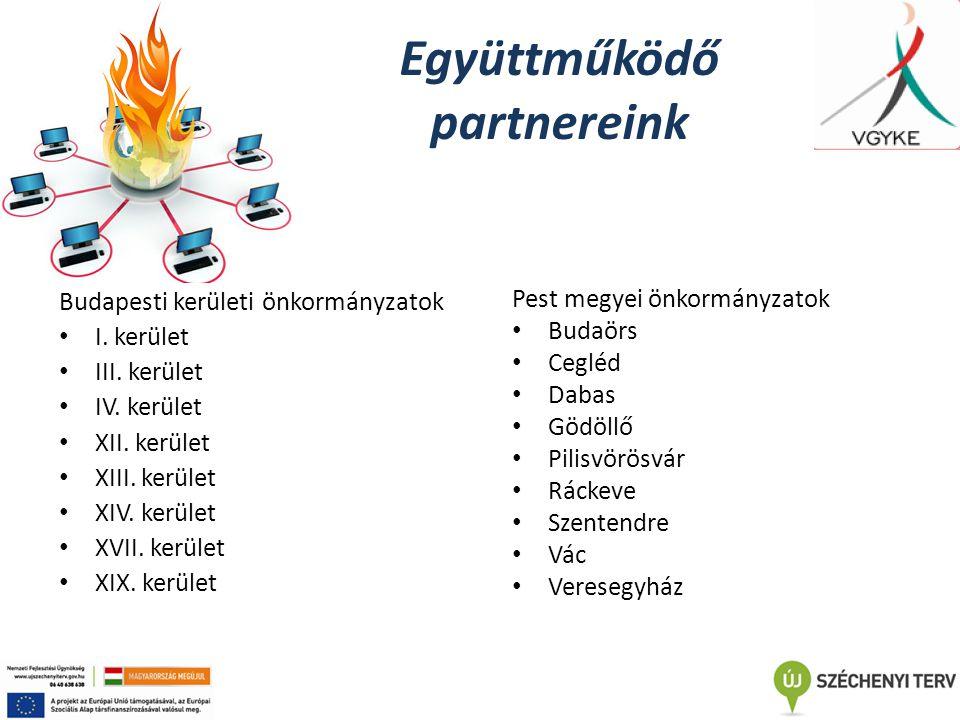 Együttműködő partnereink Budapesti kerületi önkormányzatok I. kerület III. kerület IV. kerület XII. kerület XIII. kerület XIV. kerület XVII. kerület X