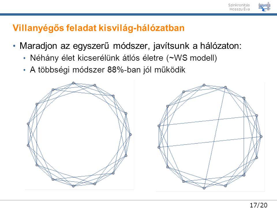 Szinkronitás Hosszu Éva 17/20 Maradjon az egyszerű módszer, javítsunk a hálózaton: Néhány élet kicserélünk átlós életre (~WS modell) A többségi módszer 88%-ban jól működik Villanyégős feladat kisvilág-hálózatban