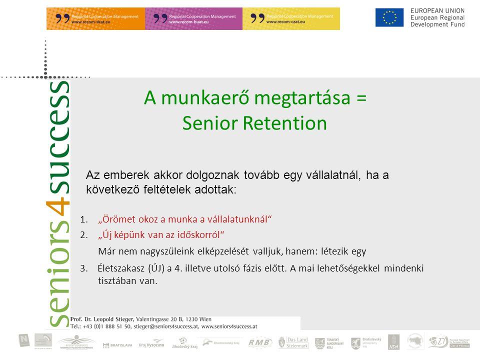 """A munkaerő megtartása = Senior Retention 1.""""Örömet okoz a munka a vállalatunknál 2.""""Új képünk van az időskorról Már nem nagyszüleink elképzelését valljuk, hanem: létezik egy 3."""