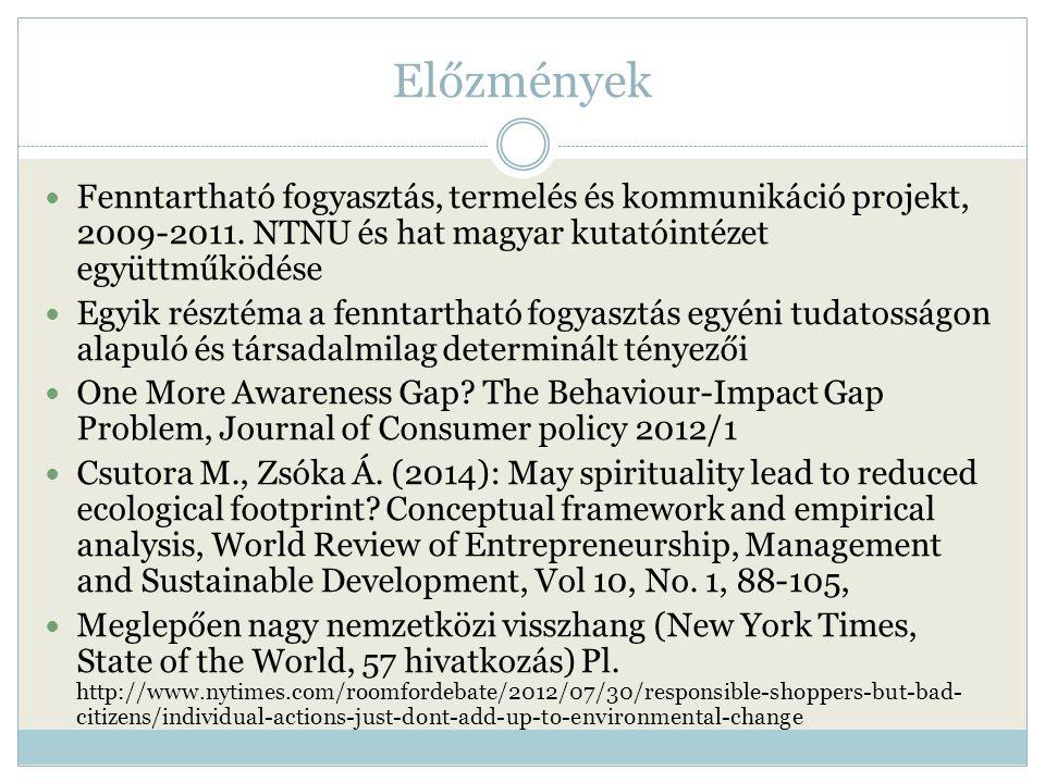 Előzmények Fenntartható fogyasztás, termelés és kommunikáció projekt, 2009-2011. NTNU és hat magyar kutatóintézet együttműködése Egyik résztéma a fenn