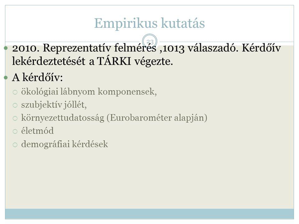 Empirikus kutatás 2010. Reprezentatív felmérés,1013 válaszadó. Kérdőív lekérdeztetését a TÁRKI végezte. A kérdőív:  ökológiai lábnyom komponensek, 