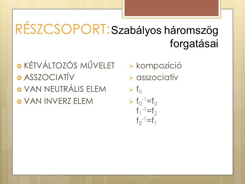 RÉSZCSOPORT:  KÉTVÁLTOZÓS MŰVELET  ASSZOCIATÍV  VAN NEUTRÁLIS ELEM  VAN INVERZ ELEM  kompozíció  asszociatív f0f0  f 0 -1 =f 0 f 1 -1 =f 2 f 2 -1 =f 1 Szabályos háromszög forgatásai