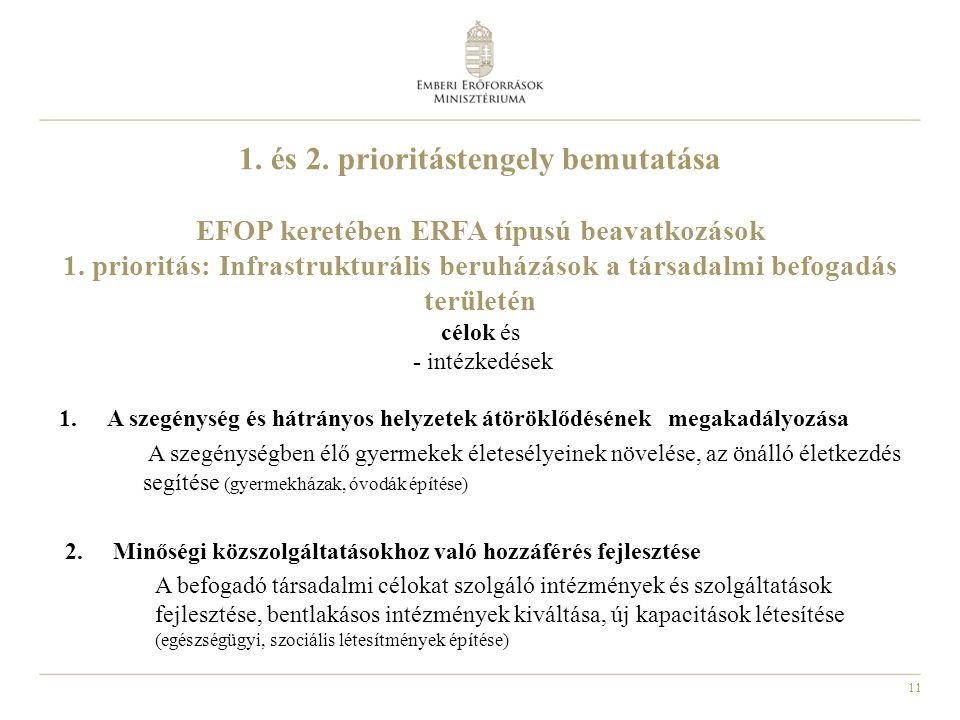 11 1. és 2. prioritástengely bemutatása EFOP keretében ERFA típusú beavatkozások 1. prioritás: Infrastrukturális beruházások a társadalmi befogadás te