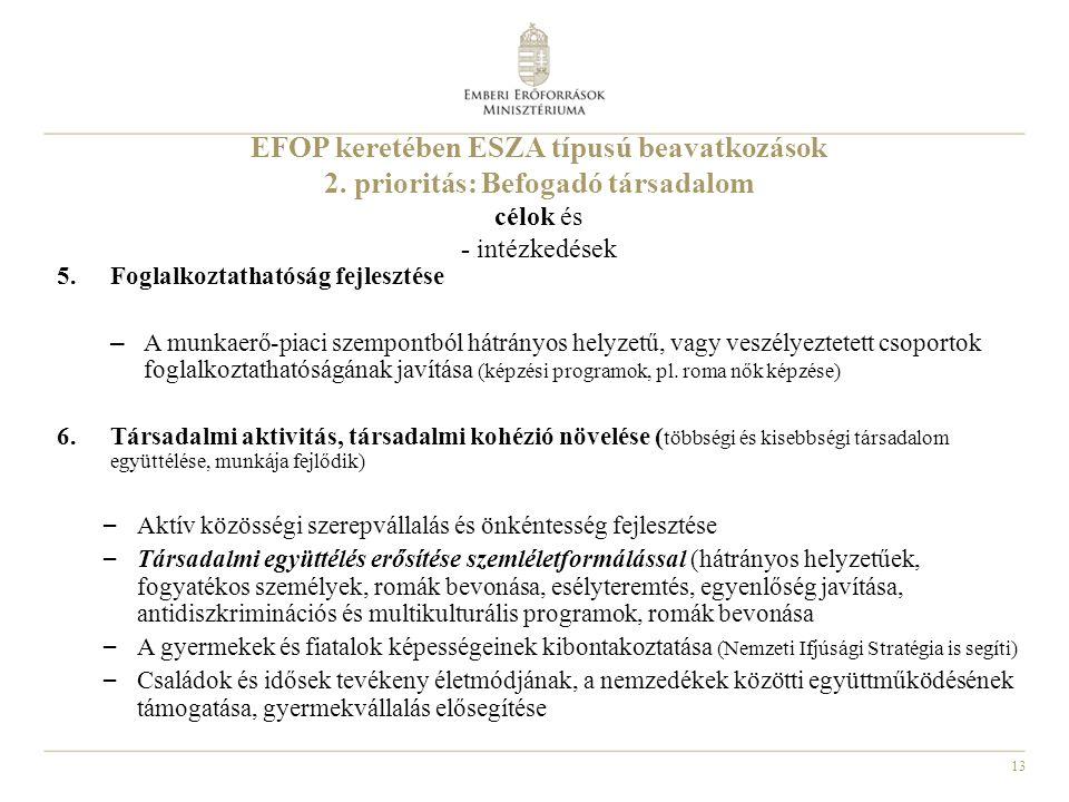 13 EFOP keretében ESZA típusú beavatkozások 2. prioritás: Befogadó társadalom célok és - intézkedések 5.Foglalkoztathatóság fejlesztése – A munkaerő-p