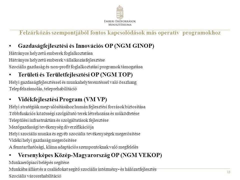 16 Felzárkózás szempontjából fontos kapcsolódások más operatív programokhoz Gazdaságfejlesztési és Innovációs OP (NGM GINOP) Hátrányos helyzetű embere