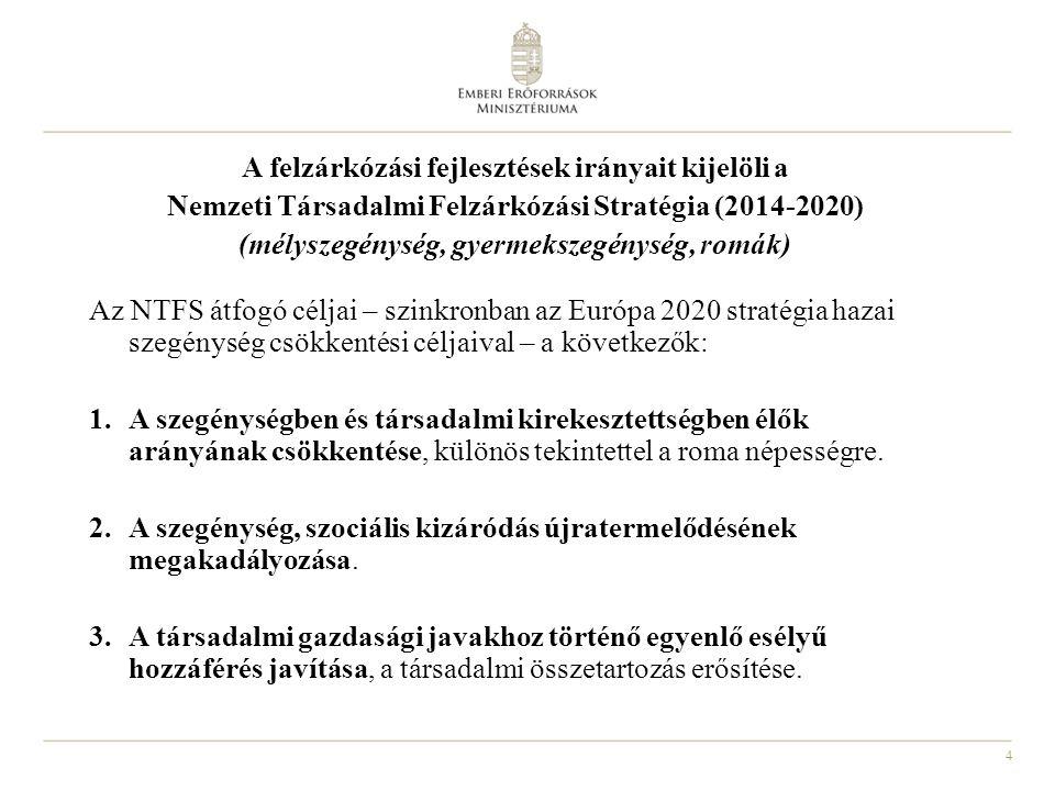 4 A felzárkózási fejlesztések irányait kijelöli a Nemzeti Társadalmi Felzárkózási Stratégia (2014-2020) (mélyszegénység, gyermekszegénység, romák) Az