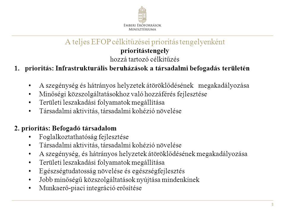8 A teljes EFOP célkitűzései prioritás tengelyenként prioritástengely hozzá tartozó célkitűzés 1.prioritás: Infrastrukturális beruházások a társadalmi