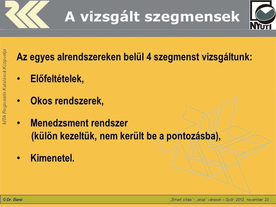 """MTA Regionális Kutatások Központja © Dr. Barsi""""Smart cities"""" - """"okos"""" városok – Győr, 2012. november 23.. A vizsgált szegmensek Az egyes alrendszereke"""