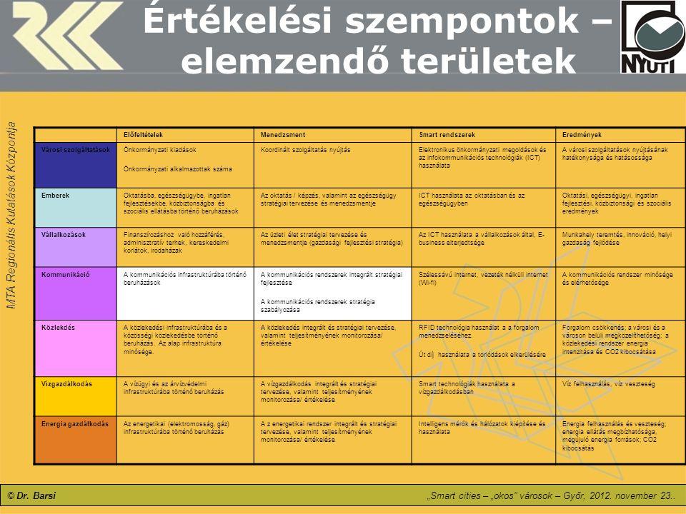 """MTA Regionális Kutatások Központja © Dr. Barsi""""Smart cities – """"okos"""" városok – Győr, 2012. november 23.. Értékelési szempontok – elemzendő területek E"""