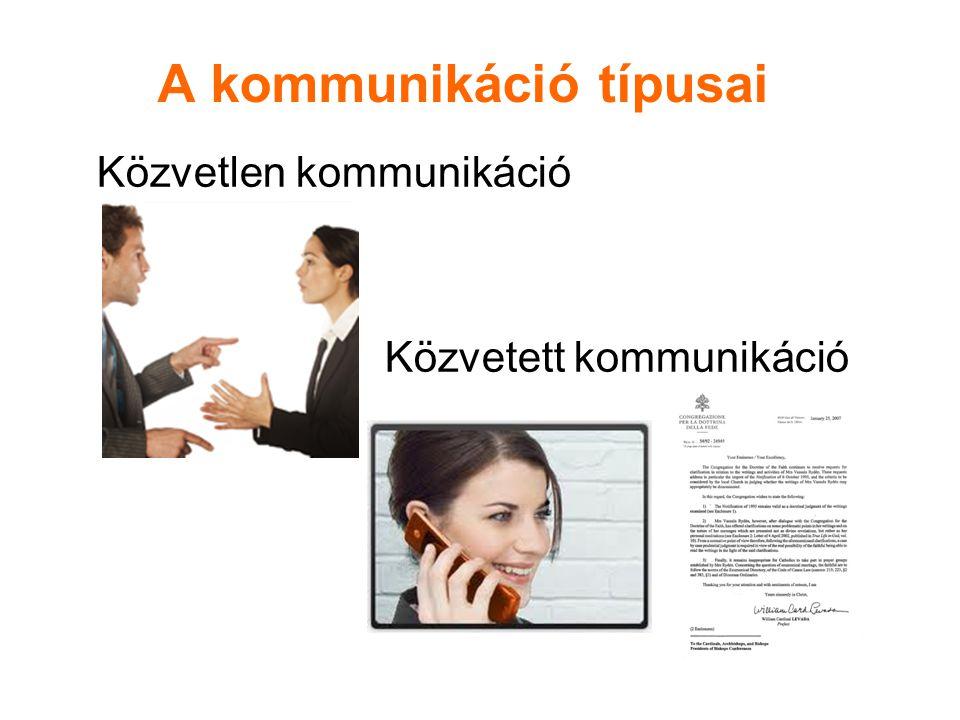 A kommunikáció típusai Közvetlen kommunikáció Közvetett kommunikáció