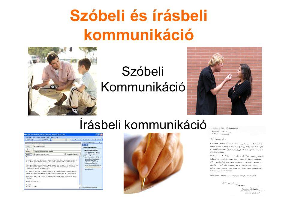 Szóbeli és írásbeli kommunikáció Szóbeli Kommunikáció Írásbeli kommunikáció