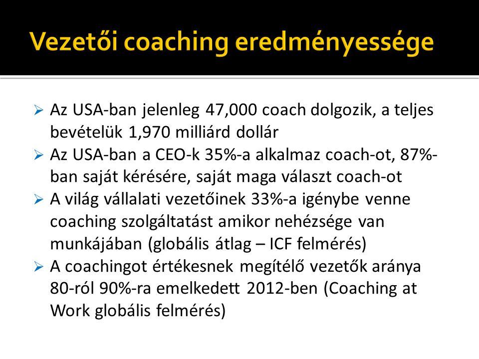  Az USA-ban jelenleg 47,000 coach dolgozik, a teljes bevételük 1,970 milliárd dollár  Az USA-ban a CEO-k 35%-a alkalmaz coach-ot, 87%- ban saját kér