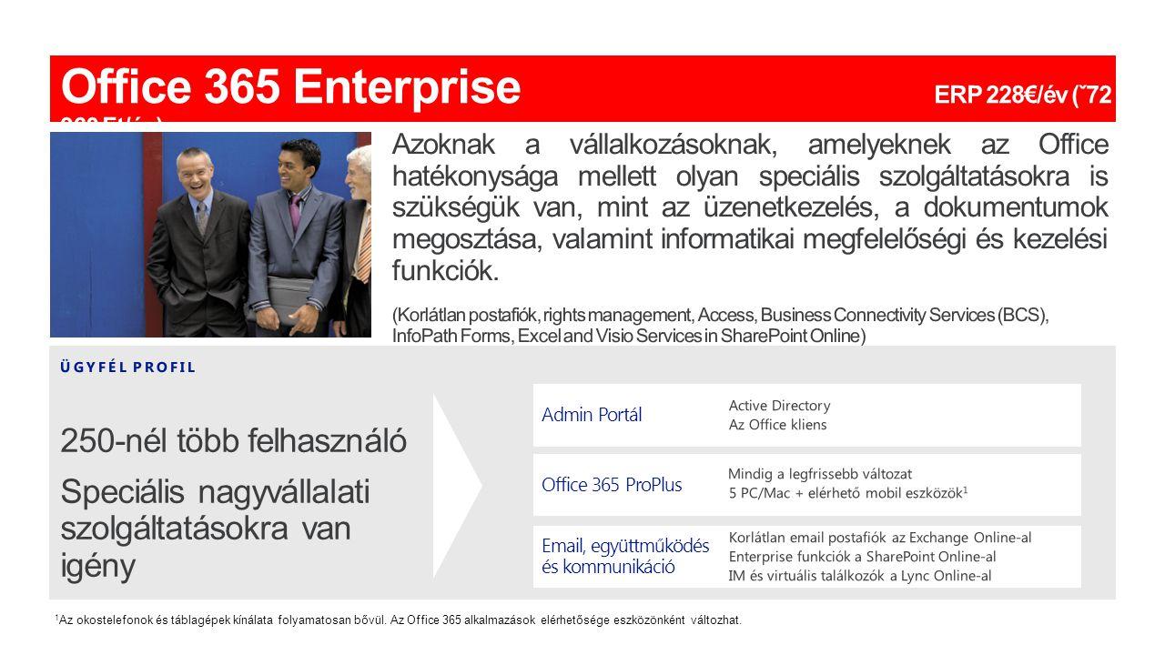Admin Portál Office 365 ProPlus Email, együttműködés és kommunikáció 1 Az okostelefonok és táblagépek kínálata folyamatosan bővül. Az Office 365 alkal