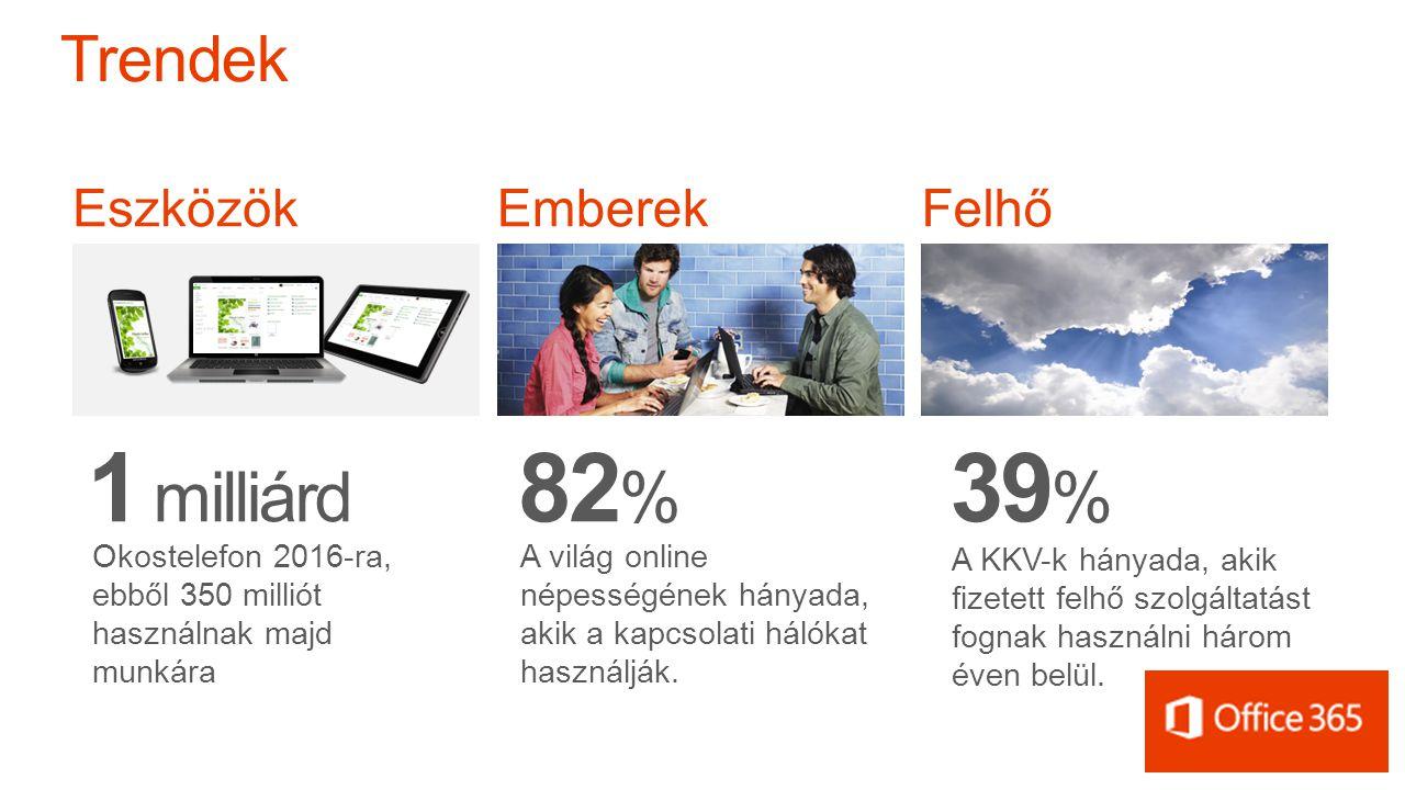 Admin Portál Office 365 ProPlus Email, együttműködés és kommunikáció 1 Az okostelefonok és táblagépek kínálata folyamatosan bővül.