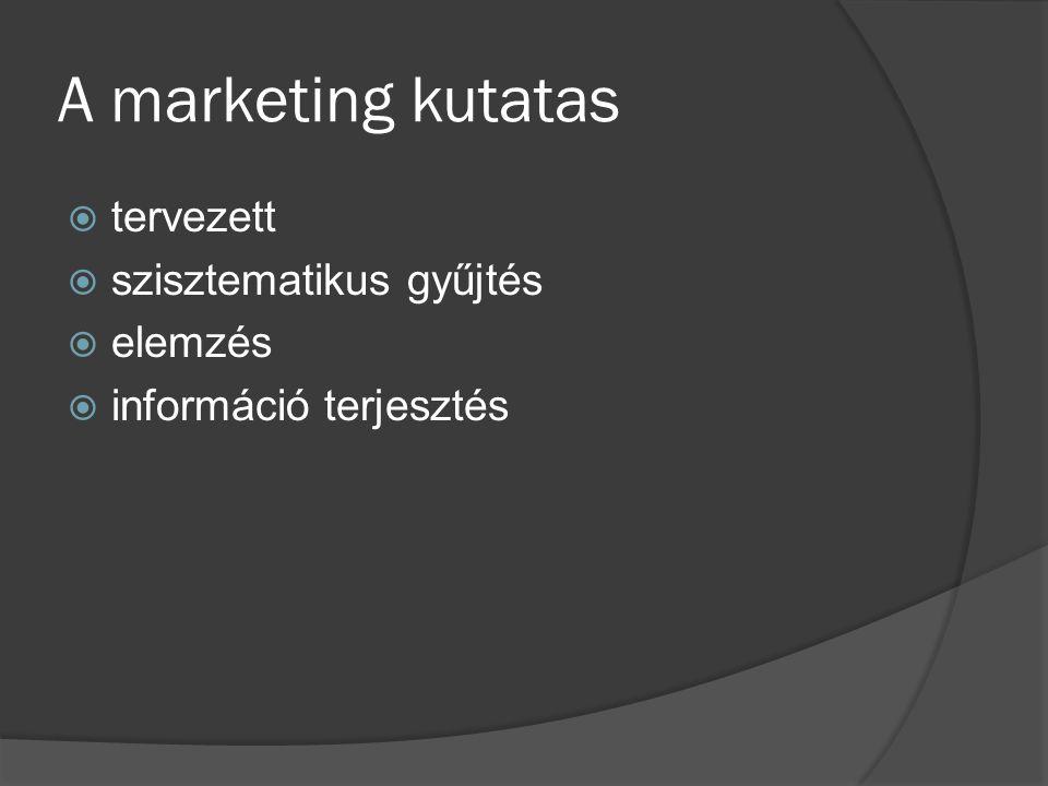 A marketing kutatas  tervezett  szisztematikus gyűjtés  elemzés  információ terjesztés