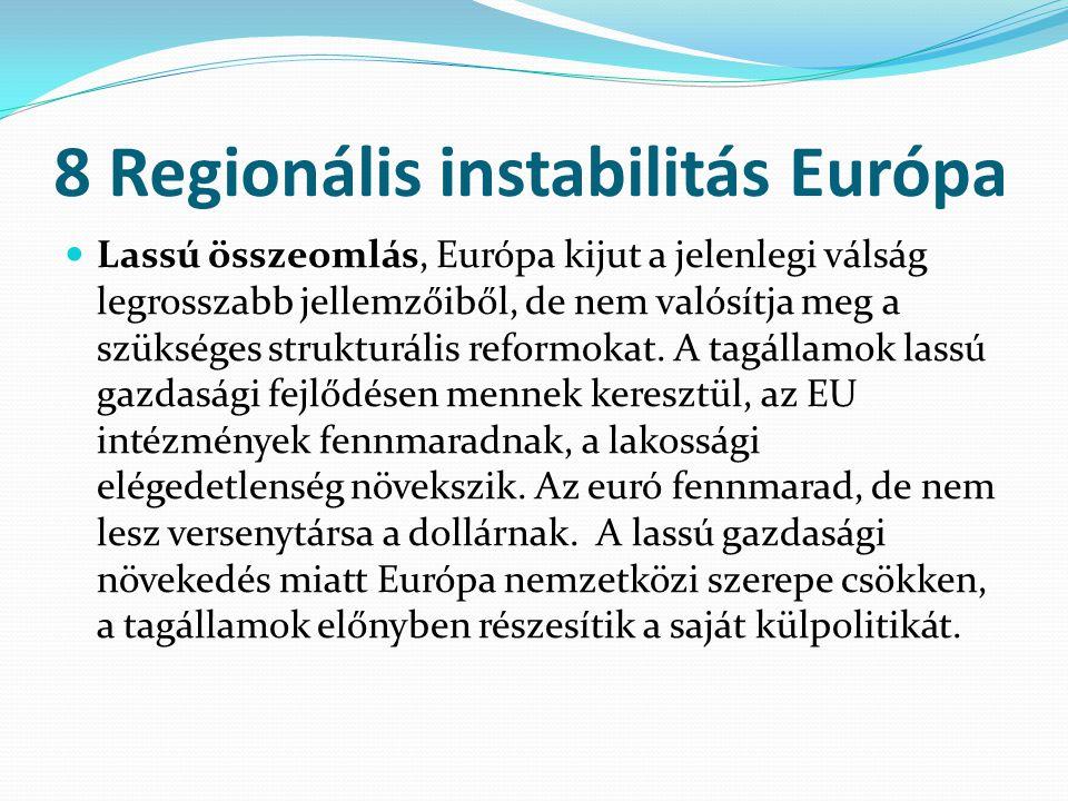 8 Regionális instabilitás Európa Lassú összeomlás, Európa kijut a jelenlegi válság legrosszabb jellemzőiből, de nem valósítja meg a szükséges struktur