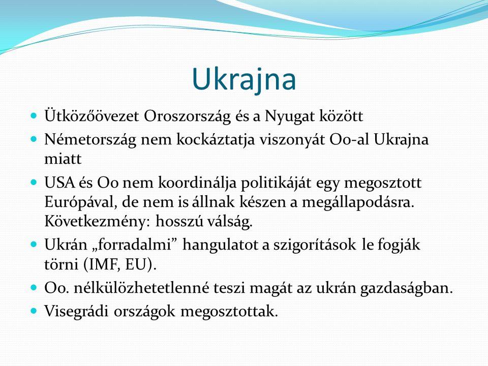 Ukrajna Ütközőövezet Oroszország és a Nyugat között Németország nem kockáztatja viszonyát Oo-al Ukrajna miatt USA és Oo nem koordinálja politikáját eg