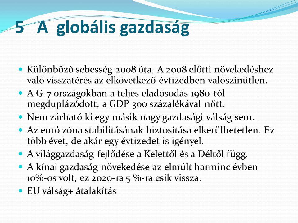 5 A globális gazdaság Különböző sebesség 2008 óta. A 2008 előtti növekedéshez való visszatérés az elkövetkező évtizedben valószínűtlen. A G-7 országok