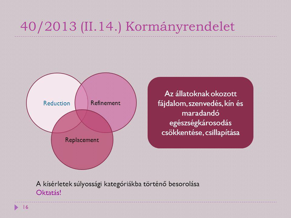 40/2013 (II.14.) Kormányrendelet 16 Az állatoknak okozott fájdalom, szenvedés, kín és maradandó egészségkárosodás csökkentése, csillapítása Reduction