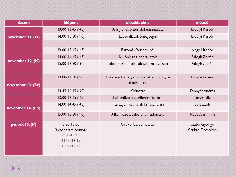 dátumidőpontelőadás címeelőadó november 11. (H) 13.00-13.45 ('45)A higiénés status dokumentálásaErdélyi Károly 14.00-15.30 ('90)Laborállatok betegsége
