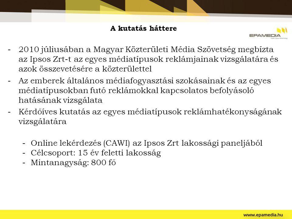 -2010 júliusában a Magyar Közterületi Média Szövetség megbízta az Ipsos Zrt-t az egyes médiatípusok reklámjainak vizsgálatára és azok összevetésére a