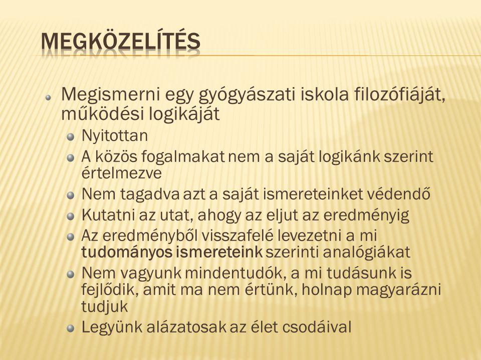 Komplementer medicina (Budapest) Evidence-based Compl.